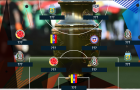 Messi, Vidal, Rodriguez và đội hình tiêu biểu vòng bảng Copa America 2016