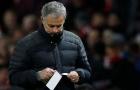 Mourinho, chuyên gia 'đổ lỗi'