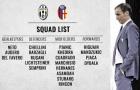 Thêm bằng chứng cho thấy Patrice Evra sắp rời Juventus
