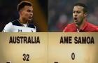 Vào ngày này |11.4| Úc ghi 32 bàn trong sinh nhật Thiago, Alli