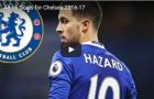 Tất cả 16 bàn thắng của Eden Hazard cho Chelsea mùa này