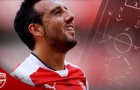 Góc tuyển trạch: Đi tìm 'hậu duệ' của Santi Cazorla tại Arsenal