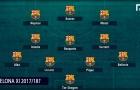 Barca hoàn thiện đội hình mùa tới với 2 tân binh đắt giá