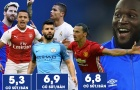 Thống kê cho thấy Lukaku còn xuất sắc hơn Ronaldo, Messi