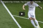 Nhìn lại 10 đường kiến tạo đỉnh nhất của James cho Real Madrid