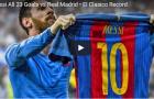 Tất cả bàn thắng của Messi vào lưới Real Madrid