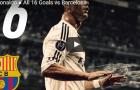 Tất cả bàn thắng của Ronaldo vào lưới Barca