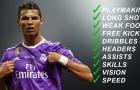 Lý do Ronaldo là một cầu thủ toàn diện