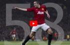 Tất cả 58 bàn thắng của Robin van Persie cho Man Utd