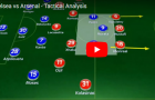 Nghiên cứu chiến thuật trước đại chiến Chelsea vs Arsenal