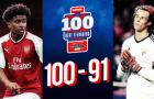Top 100 cầu thủ trẻ xuất sắc nhất năm 2017 (Phần 1): 'Người bạn' Man United