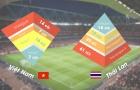 Hình tháp ngược của bóng đá Việt Nam và bài học từ Thái Lan