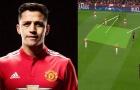 Phân tích cách chơi bóng của Alexis Sanchez
