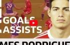 Màn trình diễn của James Rodriguez tại Bayern Munich từ đầu mùa