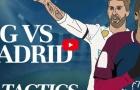 Làm thế nào để Real Madrid có thể phong tỏa Neymar và PSG?