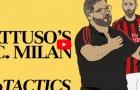 Video chiến thuật: AC Milan của Gennaro Gattuso vận hành như thế nào?