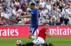 Fan M.U rơi vào khủng hoảng vì cú sốc Lukaku, Phil Jones
