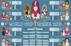 Biếm họa các tuyển thủ thao thức chờ khai mạc World Cup