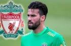 Alisson Becker & Top 10 cầu thủ đắt giá nhất lịch sử Liverpool