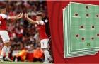 5 chiến lược ở hàng tiền vệ Arsenal trước trận đại chiến với Chelsea