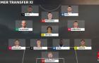 Đội hình tân binh Bundesliga cực chất mùa giải 2018/19