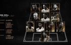 Tất cả 'Đội hình tiêu biểu của FIFA' từ 2005 đến nay: Những vì sao tinh tú!