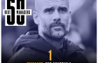 Top 10 HLV xuất sắc nhất năm 2018: Bất ngờ từ Mourinho