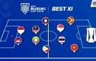 Đội hình tiêu biểu AFF Cup 2018 từ đầu giải: Việt Nam góp mặt 1 cái tên