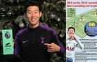 Solo hạ gục Chelsea, Son Heung-min được vinh danh