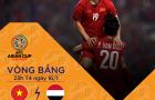 ĐT Việt Nam cần làm gì để vào vòng 1/8 Asian Cup?