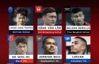 Văn Lâm, Xuân Trường lọt top 9 thương vụ sáng giá nhất Thai-League