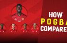 Paul Pogba ở đâu so với các tiền vệ Liverpool?