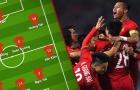 Đội hình mạnh nhất ĐT Việt Nam dự King's Cup: Đủ sức hạ người Thái?