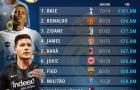 Bất ngờ: 'Bom tấn' Jovic của Real đã sáng ngang với huyền thoại Figo