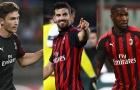 Chỉ sau 1 tháng, kế hoạch chuyển nhượng của AC Milan đã thay đổi chóng mặt