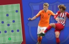 Barcelona và 3 sơ đồ chiến thuật tối ưu nhất mùa giải 2019/2020