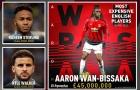 Wan-Bissaka xếp thứ mấy trong top những cầu thủ người Anh đắt giá nhất?