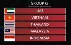 3 ngôi sao đáng xem nhất tại bảng G vòng loại World Cup 2022