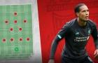 Liverpool và 3 sơ đồ lợi hại nhất mùa 2019/2020
