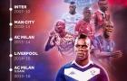 Balotelli và CLB thứ 8: 2 màu Milan, 'ác mộng' Man Utd, 'thảm họa' Liverpool