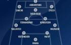 Đội hình 11 cầu thủ bị FIFPro bỏ quên trong danh sách đề cử