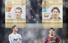 Game FIFA: Nơi Ronaldo luôn 'chiếu dưới' so với Messi