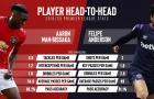 Tâm điểm West Ham - Man Utd: 'Vua tắc bóng' đối đầu 'Vua rê bóng'