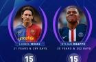 Chỉ hơn 30 phút, Mbappé CHÍNH THỨC phá kỷ lục của Messi