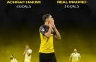 CHOÁNG! 'Kẻ lưu lạc' Real phá đảo C1, Hazard, Bale và Benzema phải hổ thẹn