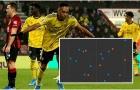Bạn đã biết Arsenal 'hung dữ' thế nào dưới thời Mikel Arteta?