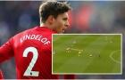 Bạn đã biết 'tử huyệt' hàng thủ của Man Utd?