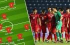 Đội hình ra sân U23 Việt Nam đấu Jordan: 'Người sắt', 'Linh phá đội' góp mặt