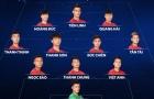 Vì sao Đức Chinh 'mất tích' trong trận U23 Jordan?