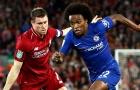 Willian lên tiếng, nói thẳng về sức mạnh của Liverpool